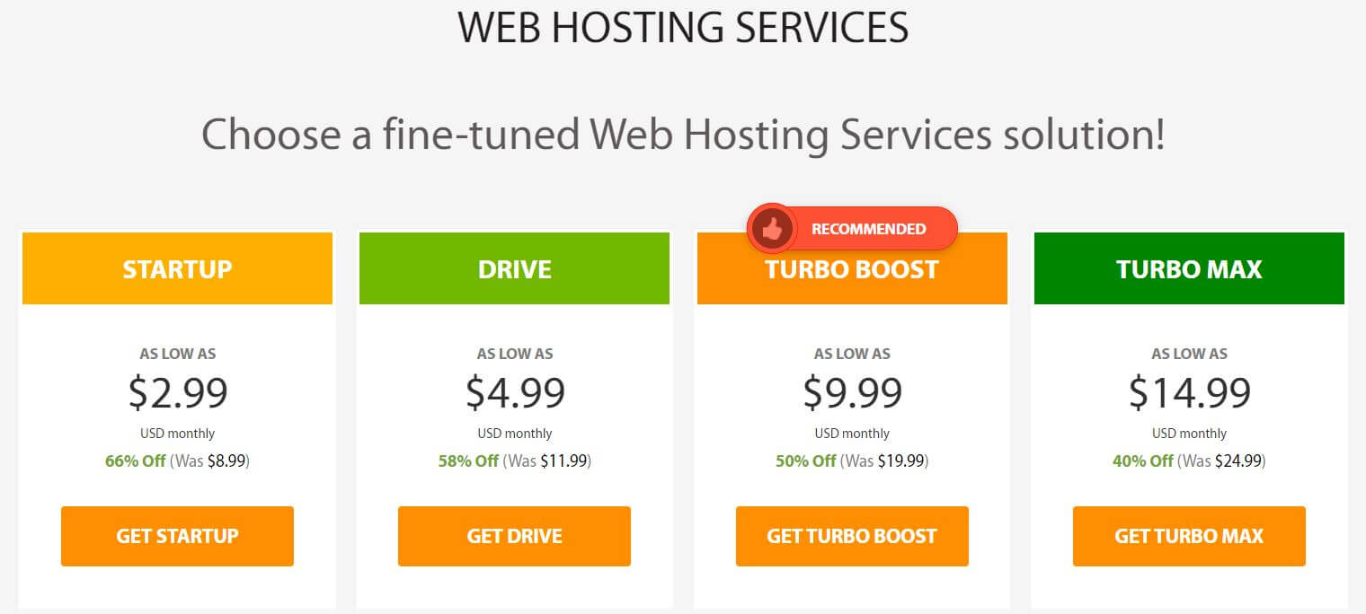 luu-tru-web-a2-hosting